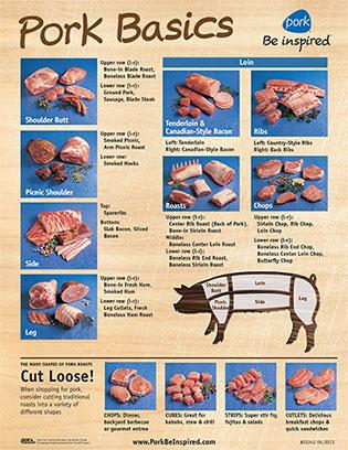Pork-Cuts-315