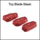 Top Blade Steak