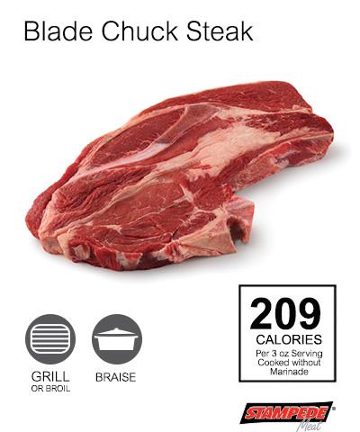 Blade Chuck Steak